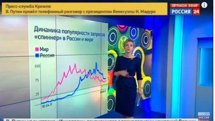 STOP FALS!Игрушки из США и Европы – «страшилки» в российских СМИ