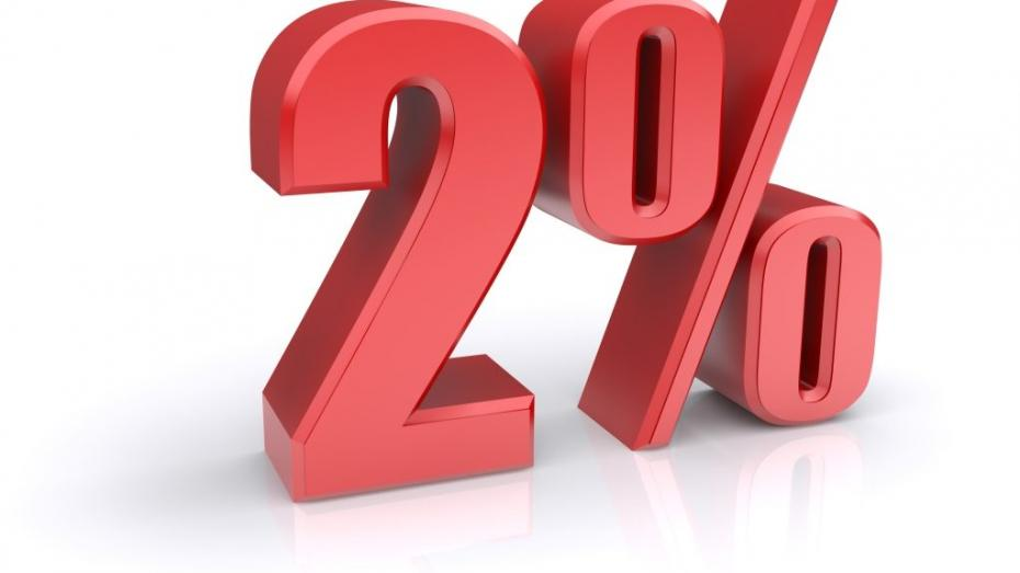 Почти 600 общественных организаций смогут воспользоваться законом о 2% в 2018 году