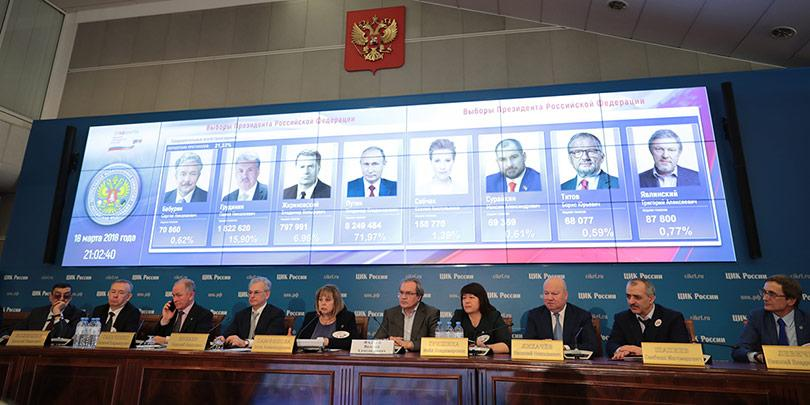 ЦИК Российской Федерации подвела предварительные результаты выборов