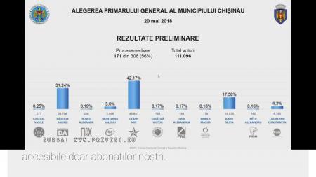 Избиратели могут проверить избирательные списки, составленные к выборам 20 мая