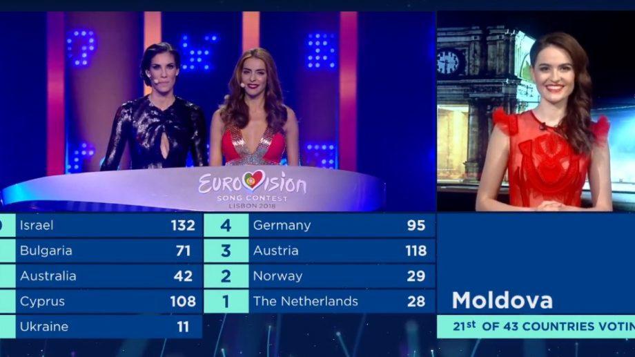Как проголосовало жюри из Молдовы. Кто стал фаворитом