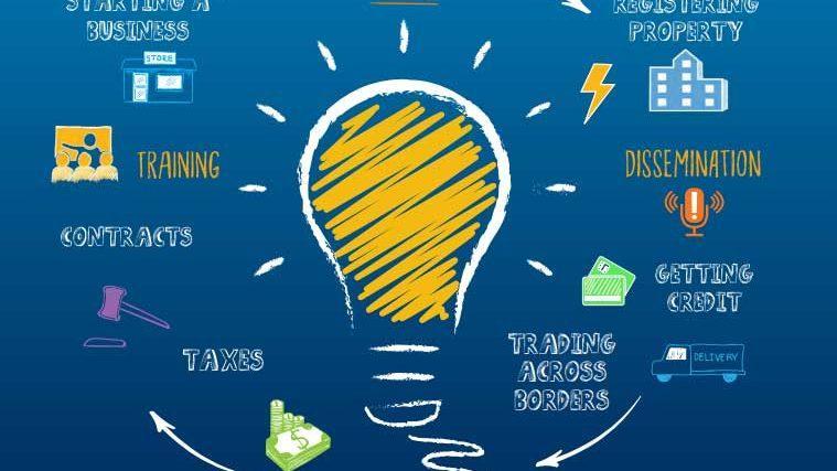 В рейтинге Doing Business 2020 Молдова опустилась на одну позицию, заняв 48 место из 190 стран мира