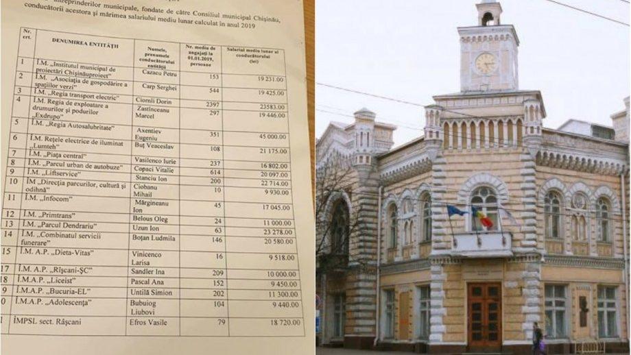 (документ)  Какие зарплаты у руководителей муниципальных предприятий