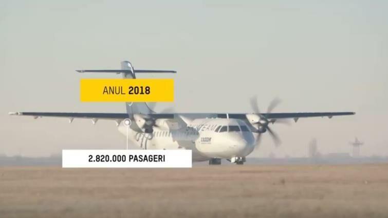 (видео) В результате концессии Кишиневского международного аэропорта годовой поток пассажиров за последние шесть лет удвоился