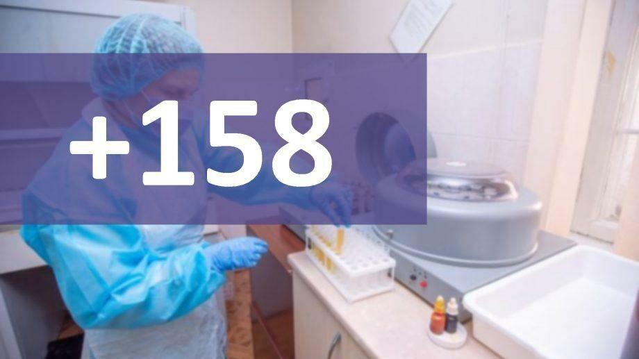 В Молдове подтвердили 158 новых случаев коронавируса. Сколько активных случаев COVID-19 сейчас в стране