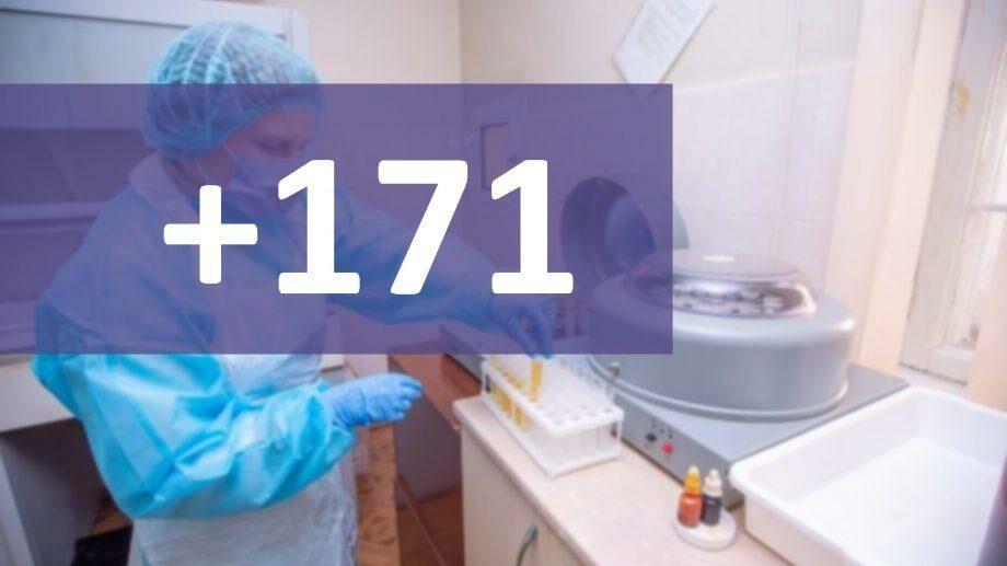 В Молдове подтвердили 171 новый случай коронавируса