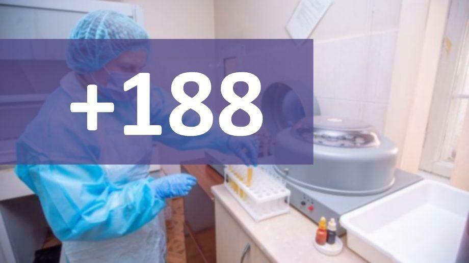 В Молдове подтвердили 188 новых случаев коронавируса. Сколько активных случаев COVID-19 сейчас в стране