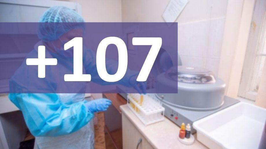 В Молдове подтвердили 107 новых случаев коронавируса