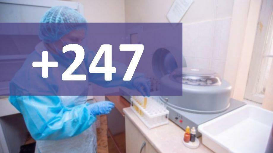 В Молдове подтвердили 247 новых случаев коронавируса