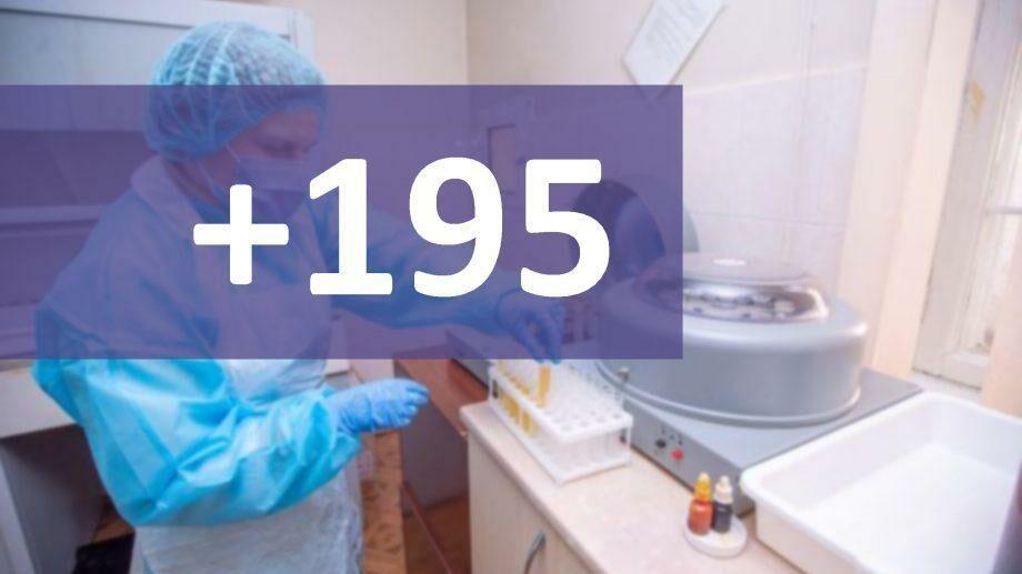 В Молдове подтвердили 195 новых случаев коронавируса