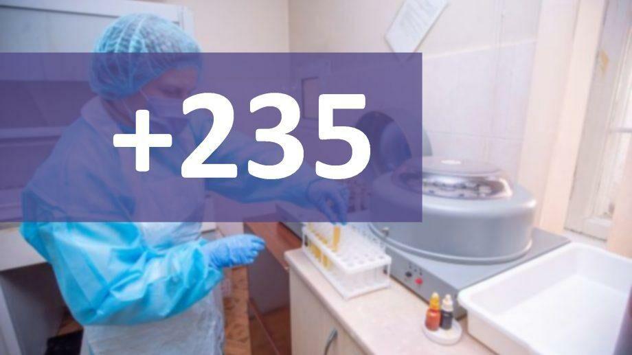 В Молдове подтвердили 235 новых случаев коронавируса