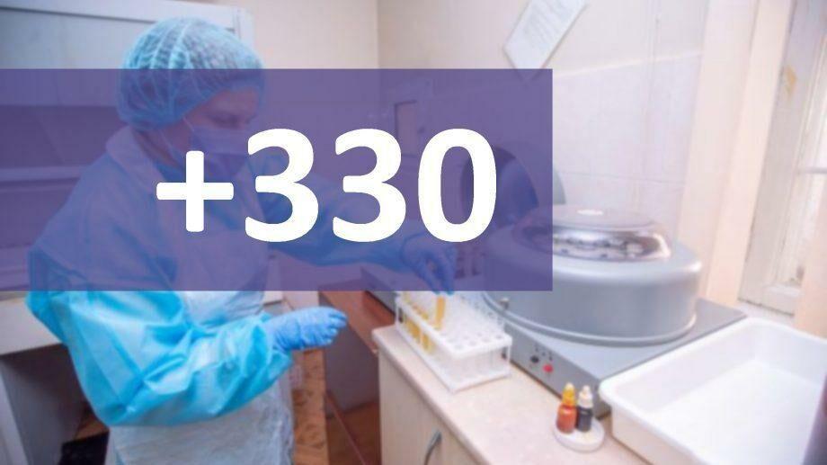 В Молдове подтвердили 330 новых случаев коронавируса
